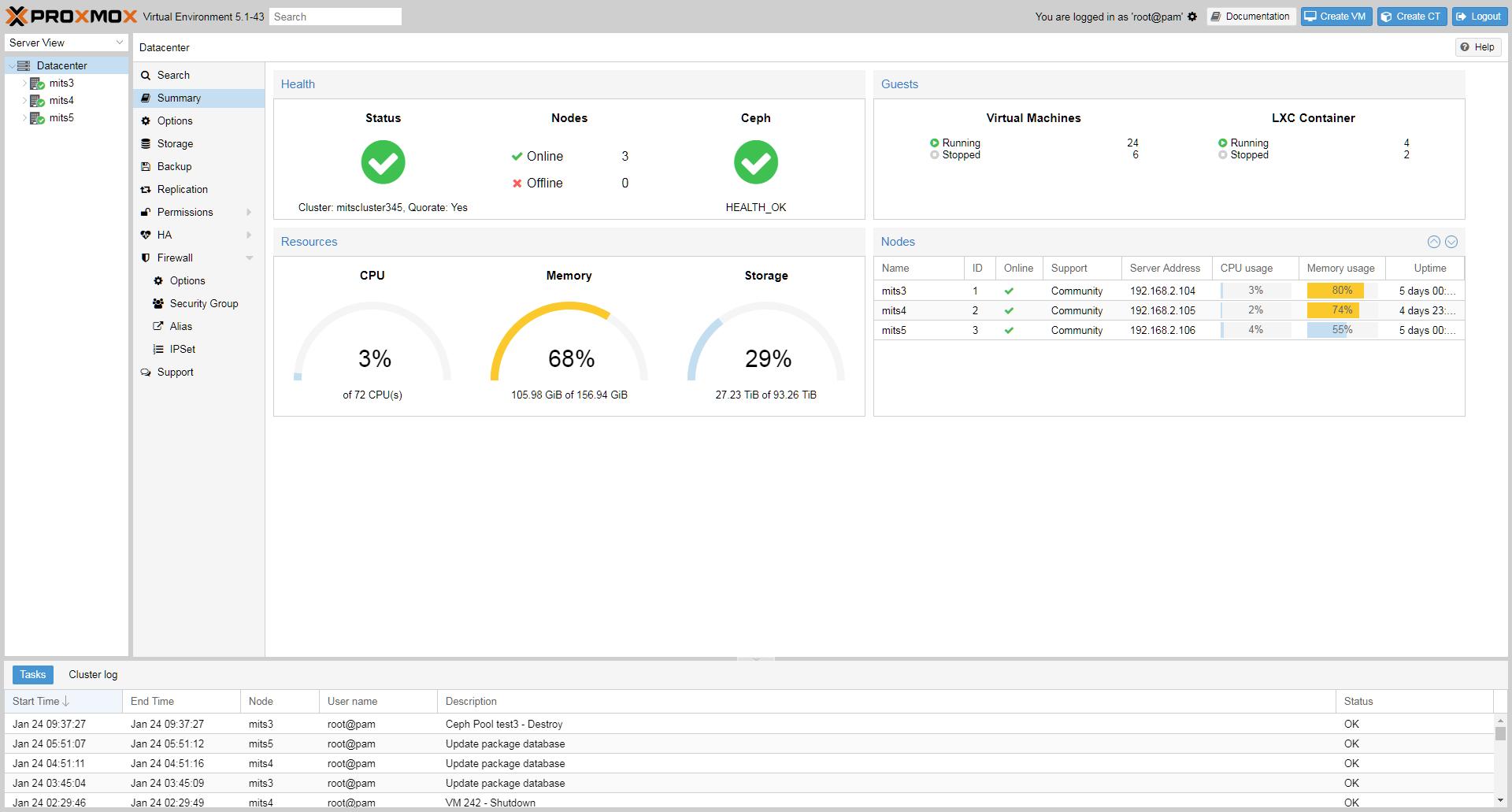 Speicherplatzoptimierte Backupstrategie für Proxmox VE